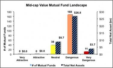 Are mid cap cryptos worth a small investment