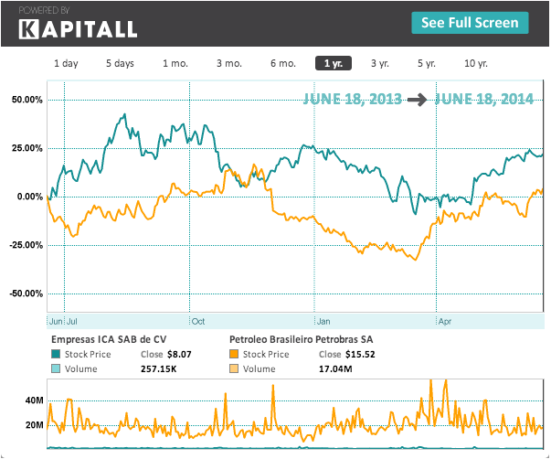 Does A 5-Day Slide Make These Undervalued Emerging Market ...