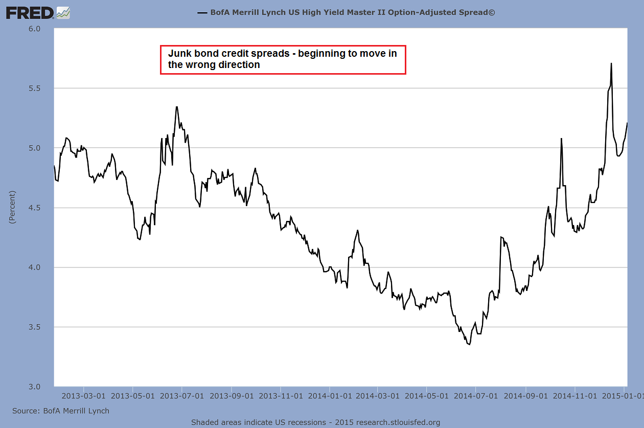 high yield bond spread definition betting