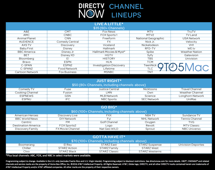 channel for bet on direct tv