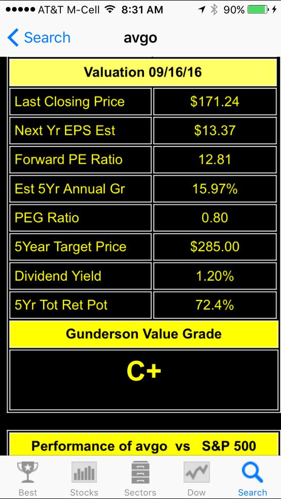 My Top 3 Growth Stock Holdings   Seeking Alpha
