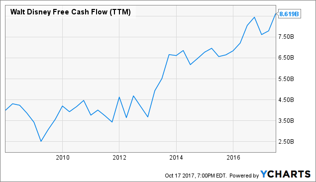 forget netflix  buy these 3 dividend stocks instead