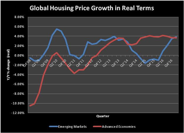 Bitcoin, Stocks, Bonds, Houses: It's All A Happy 'Bubble' - Winklevoss Bitcoin Trust ETF ...