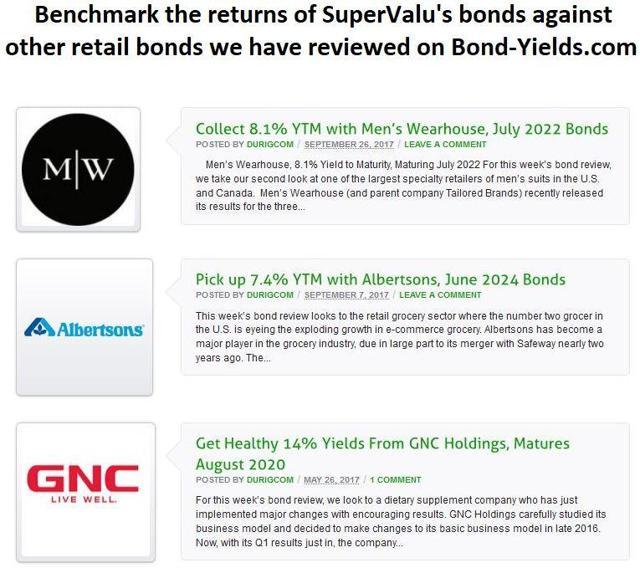 Supervalu company analysis
