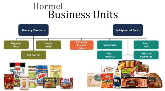 effect of external environment on kraft foods Kraft foods has a vast product pressure from its external environment about the health immediate option as it might affect the essence of kraft's.