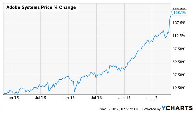 Tableau: Keep Calm - Tableau Software, Inc. (NYSE:DATA) | Seeking Alpha