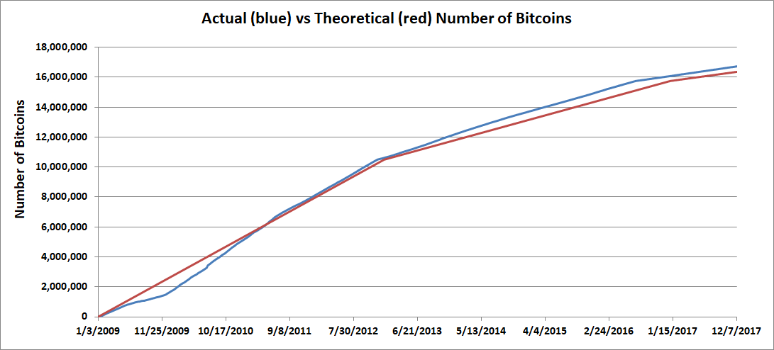 Ramen mining bitcoins calcabet betting calculator download