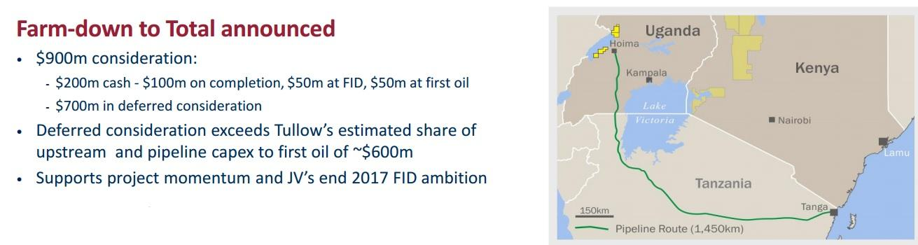 tullow oil plc pin Tullow oil is a leading independent oil exploration and production company,   appointment of dorothy thompson cbe as non-executive chair of tullow oil plc.