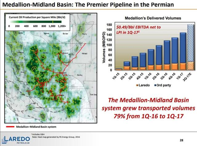 Positive Outlook For Laredo Petroleum Inc (NYSE:LPI
