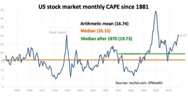 Us stock trading platform