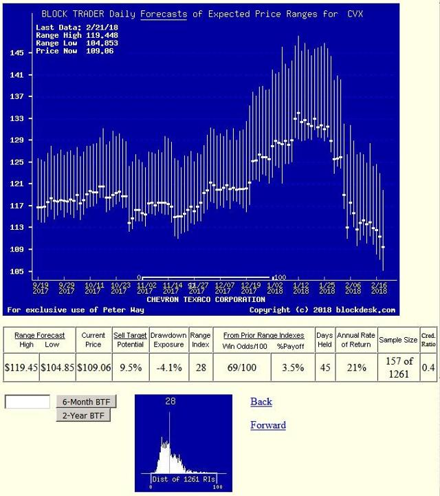 Impact oil and gas ipo