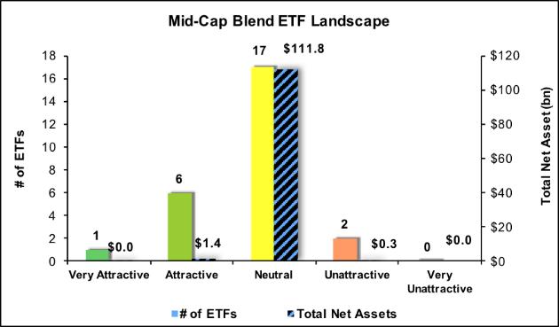 California Investment S&P Index Fund (SPFIX)