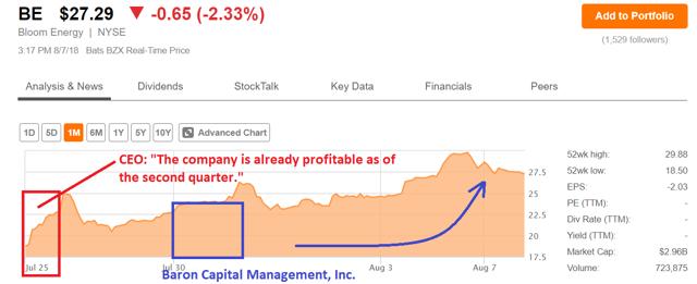 Bloom energy ipo stock price