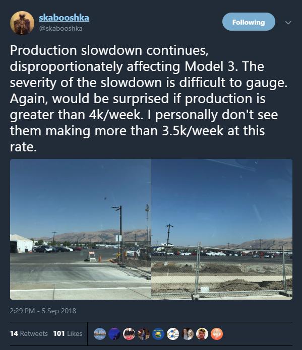 Tesla Is On Track To Meet Targets For The Model 3 - Tesla ...