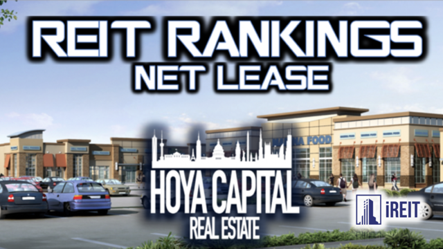 Net Lease REITs: Exploiting A Competitive Advantage