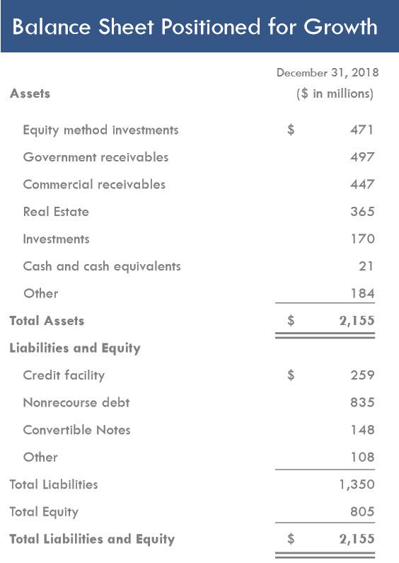 Hannon armstrong sustainable infrastructure capital inc ipo