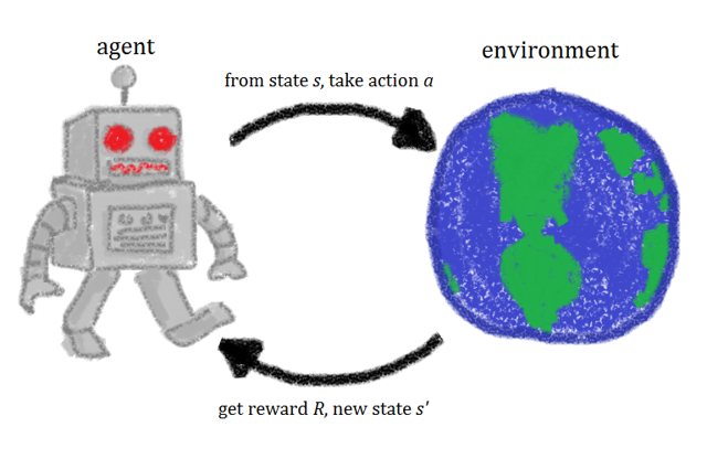 Tesla And Real World Reinforcement Learning At Scale