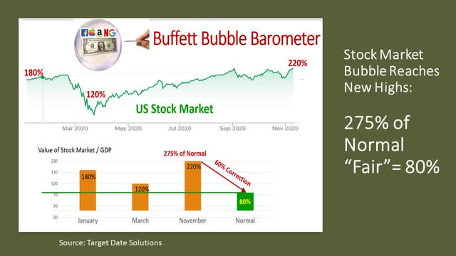 This Crazy Stock Market: A Story Told With Pictures
