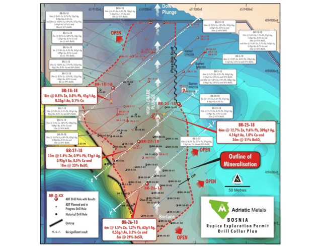 Adriatic Metals: Buy The World's Most Exciting Zinc-Silver Exploration Stock For A Song - RapidAPI