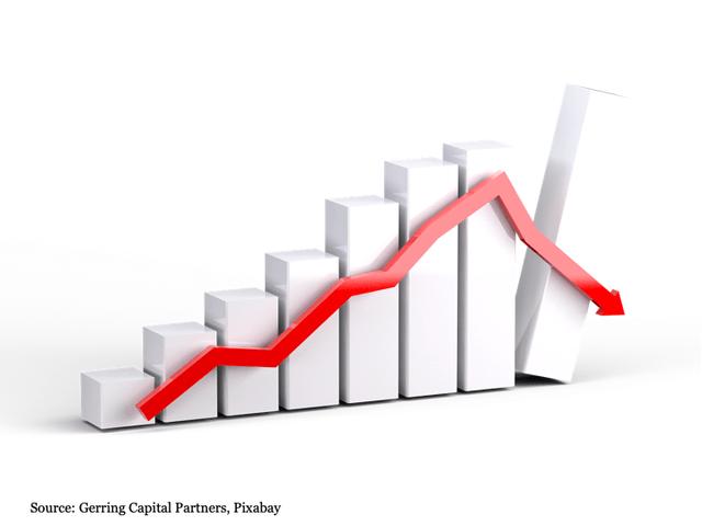 Stock Breakdown: It's All Right