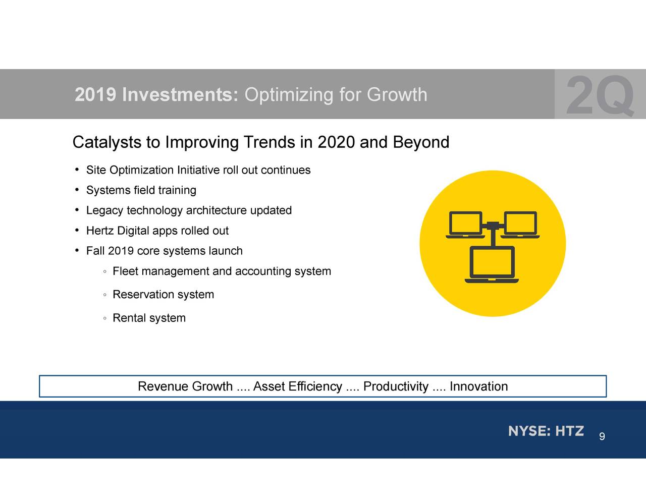 Hertz Global Holdings Inc 2018 Q2 Results Earnings Call Slides