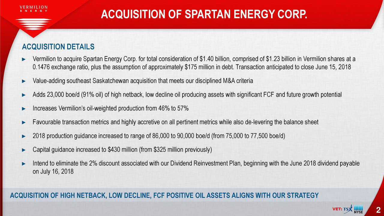 ACQUISITION DETAILS ► Vermilion to acquire Spartan Energy Corp. for total consideration of $1.40 billion, comprised of $1.23 billion in Vermilion shares at a 0.1476 exchange ratio, plus the assumption of approximately $175 million in debt. Transaction anticipated to close June 15, 2018 ► Value-adding southeast Saskatchewan acquisition that meets our disciplined M&Acriteria ► Adds 23,000 boe/d (91% oil) of high netback, low decline oil producing assets with significant FCF and future growth potential ► Increases Vermilion's oil-weighted production from 46% to 57% ► Favourable transaction metrics and highly accretive on all pertinent metrics while also de-levering the balance sheet ► 2018 production guidance increased to range of 86,000 to 90,000 boe/d (from 75,000 to 77,500 boe/d) ► Capital guidance increased to $430 million (from $325 million previously) ► Intend to eliminate the 2% discount associated with our Dividend Reinvestment Plan, beginning with the June 2018 dividend payable on July 16, 2018 ACQUISITION OF HIGH NETBACK, LOW DECLINE, FCF POSITIVE OILASSETS ALIGNS WITH OUR STRATEGY