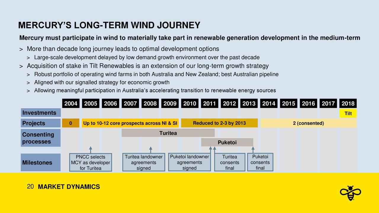 Wind Up Extension Lead : Mercury nz ltd q results earnings call slides