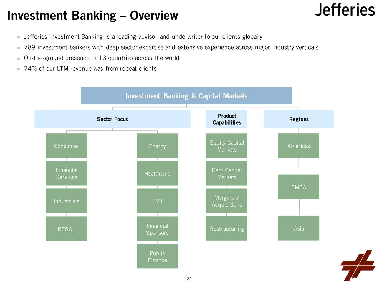 Investment Banking | Jefferies