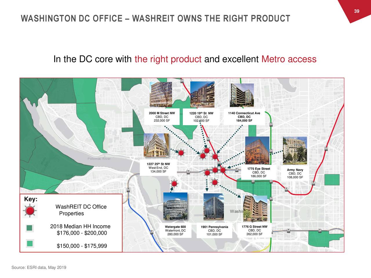 WASHINGTON DC OFFICE – WASHREIT OWNS THE RIGHT PRODUCT THE DC METRO REGION Where to be in DC In the DC core with the right product and excellent Metro access 2000 M Street NW 1220 19 St NW 1140 Connecticut Ave CBD, DC CBD, DC CBD, DC 232,000 SF 102,000 SF 184,000 SF 1227 25 St NW West End, DC 1775 Eye Street Army Navy 134,000 SF CBD, DC CBD, DC 186,000 SF 108,000 SF Key: WashREIT DC Office Properties 2018 Median HH Income Waterfront, DC 1901CBD, DClvania 177CBD, DCeet NW $176,000 - $200,000 280,000 SF 101,000 SF 262,000 SF $150,000 - $175,999 Source: ESRI data, May 2019