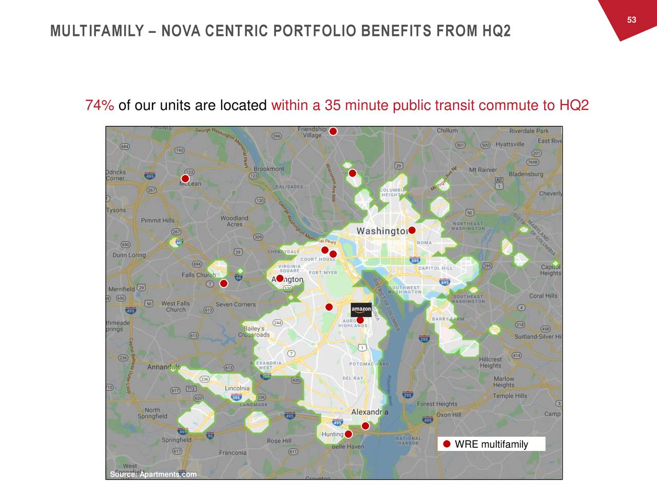 MULTIFAMILY – NOVA CENTRIC PORTFOLIO BENEFITS FROM HQ2 74% of our units are located within a 35 minute public transit commute to HQ2 WRE multifamily Source: Apartments.com