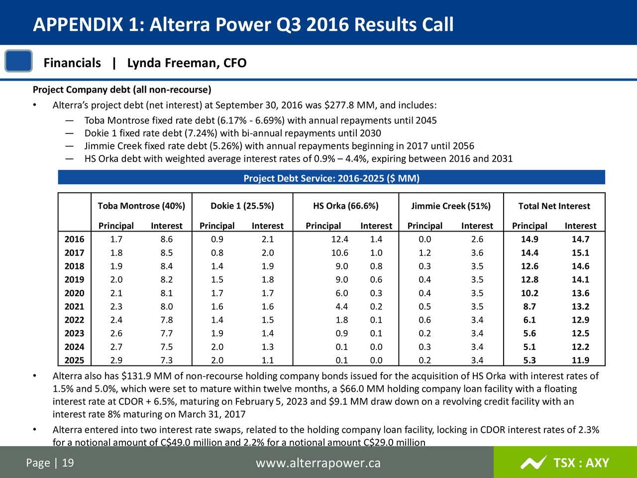 Alterra Power Corp. 2016 Q3