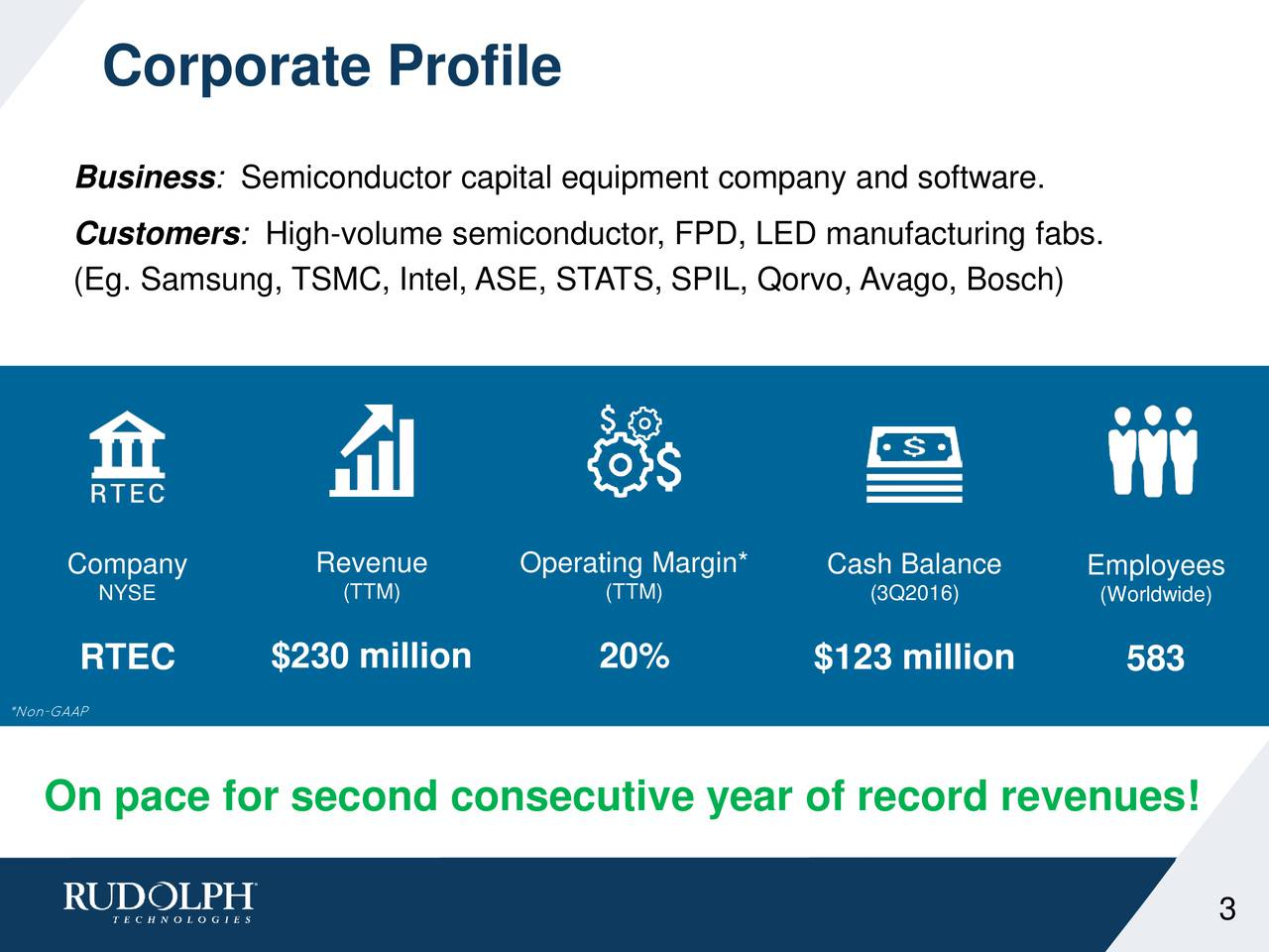 Business: Semiconductor capital equipment company and software. Customers: High-volume semiconductor, FPD, LED manufacturingfabs. (Eg. Samsung, TSMC, Intel, ASE, STATS, SPIL, Qorvo, Avago, Bosch) Company Revenue Operating Margin* Cash Balance Employees NYSE (TTM) (TTM) (3Q2016) (Worldwide) RTEC $230 million 20% $123 million 583 *Non-GAAP On pace for second consecutive year of record revenues! 3