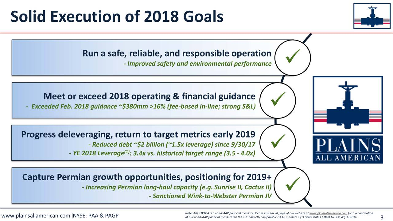 Solid Execution of 2018 Goals