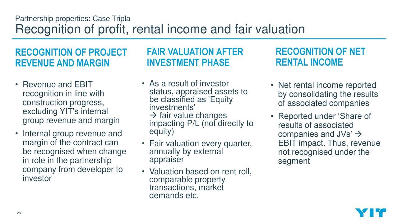 Properties To Rent L Under