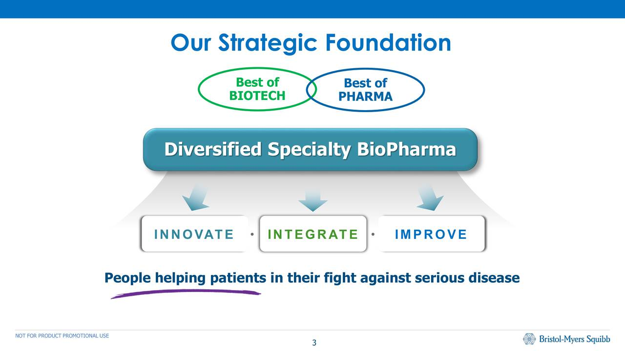 Best of Best of BIOTECH PHARMA Diversified Specialty BioPharma INNOVATE INTEGRATE IMPROVE People helping patients in their fight against serious disease NOT FOR PRODUCT PROMOTIONAL USE