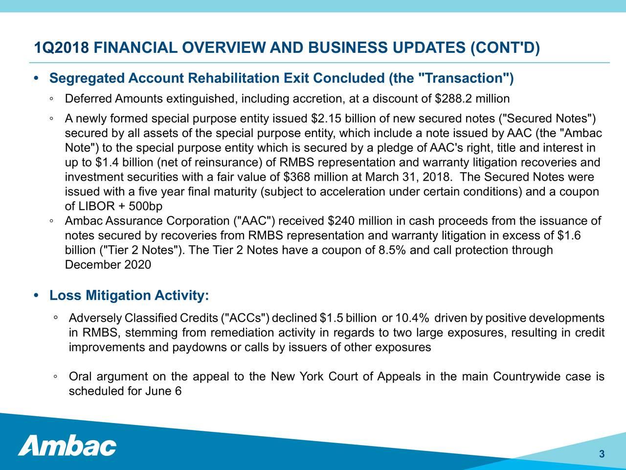 Ambac (AMBC) Announces Quarterly Earnings Results