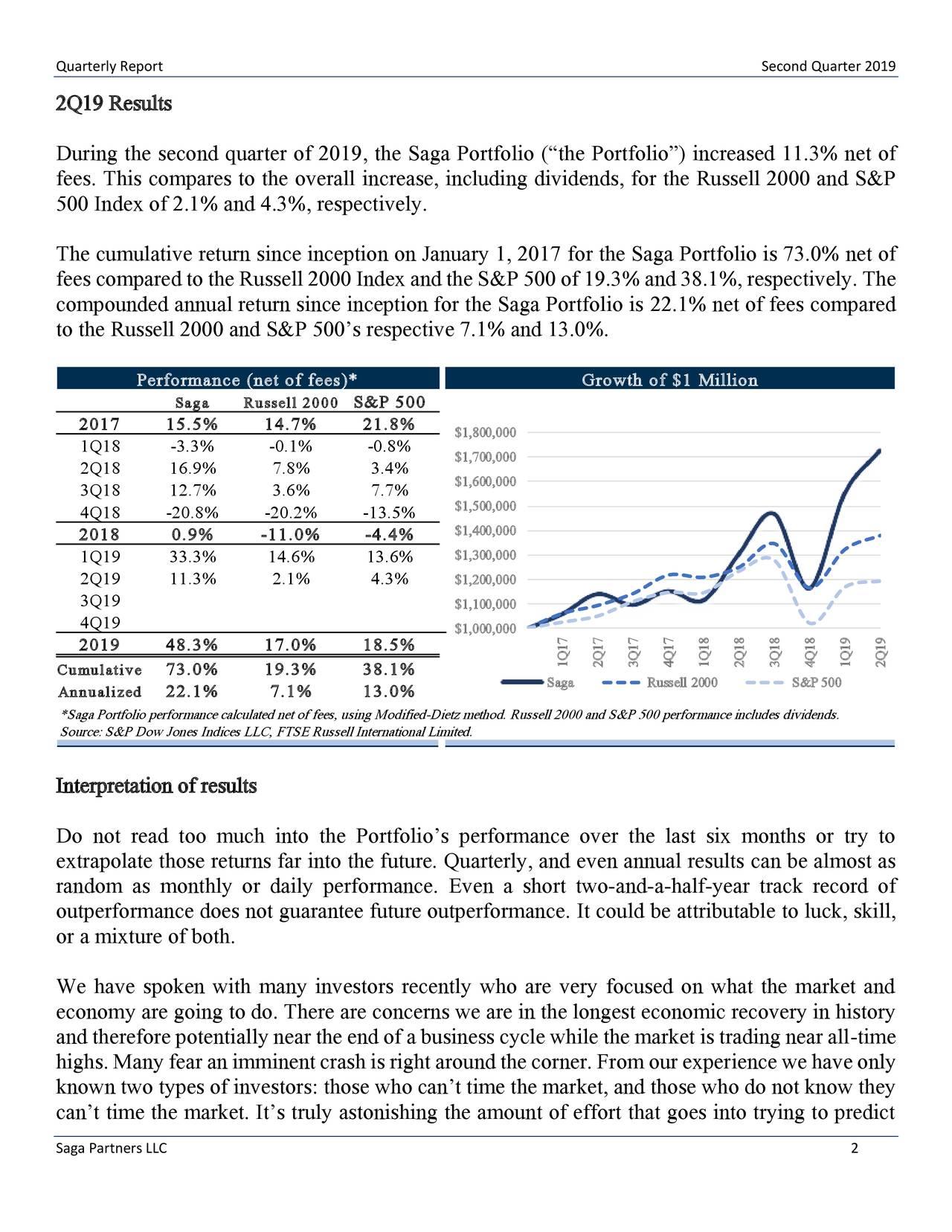 Quarterly Report                                                                    Second Quarter 2019