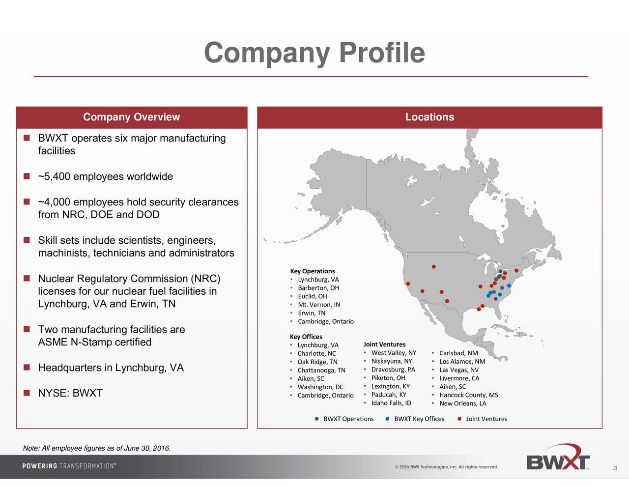 MS LA entures MNVA M  ounty,int C rleans, legas, Carlsbad,keaec,ock Offices Y A ey Locations Y YYD Valley,H alls,T Ventures WestkrPiLeiducao, Jot Operations IN N C AH  ntarACN ntarBWXT H N C ernon, idge, pLychEult.,CambrLyncOaChaAWashigidng,e,, Key     Ke Company Profile Company Overview BW fXcTiteperat~04sr0mloSjkClsDeOudaaleetnehhiriyictaAeNolcaruiSilfscWltiTn)ihburg, VA Note: All employee figures as of June 30, 2016.