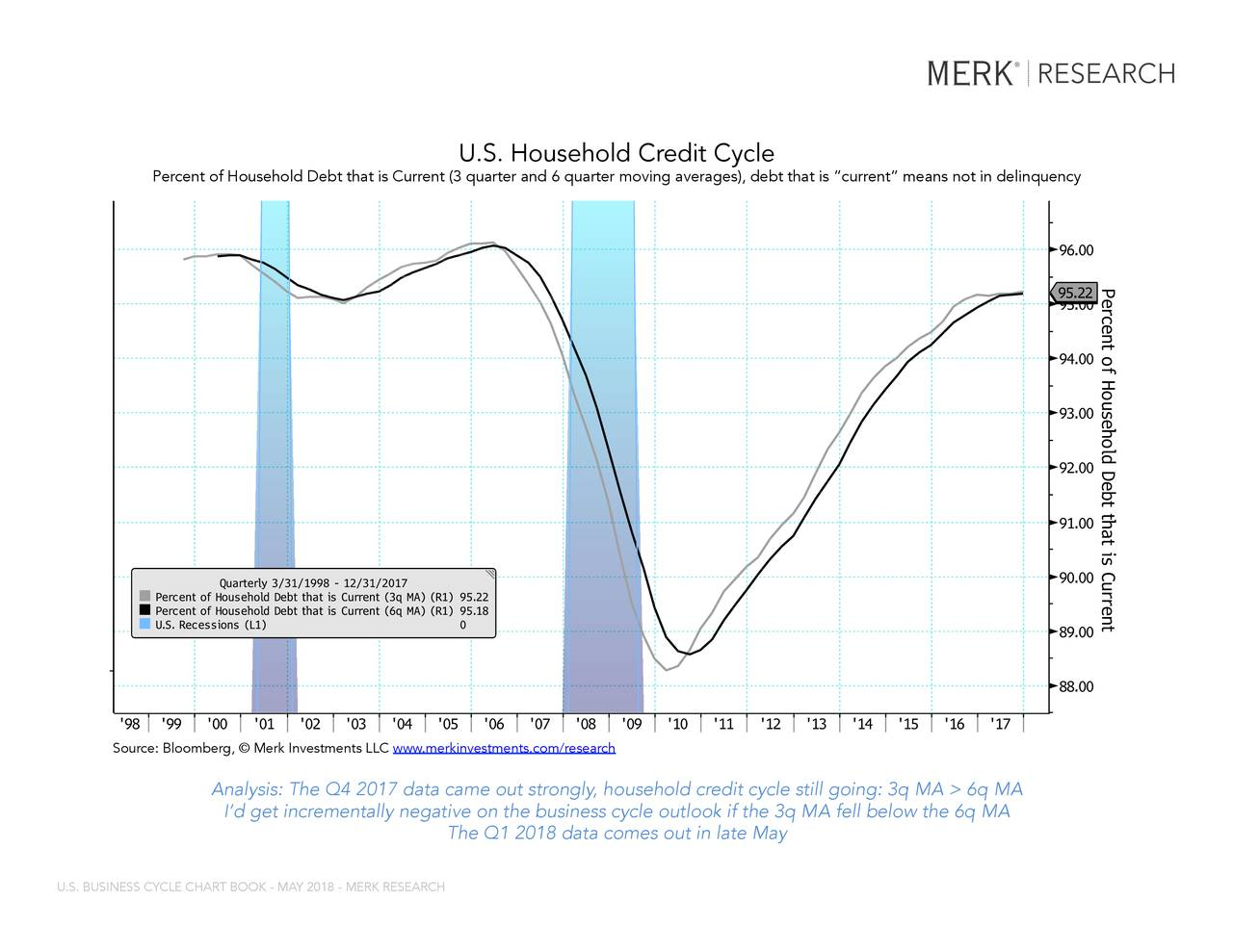 an analysis of an essay about the business cycle recession and their volatility A) according to national bureau of economic research (2010) recession is a period between peak and trough of a business cycle in which there is a sharp decline in the overall economic activity of a country and it can last from few months to more than a year.