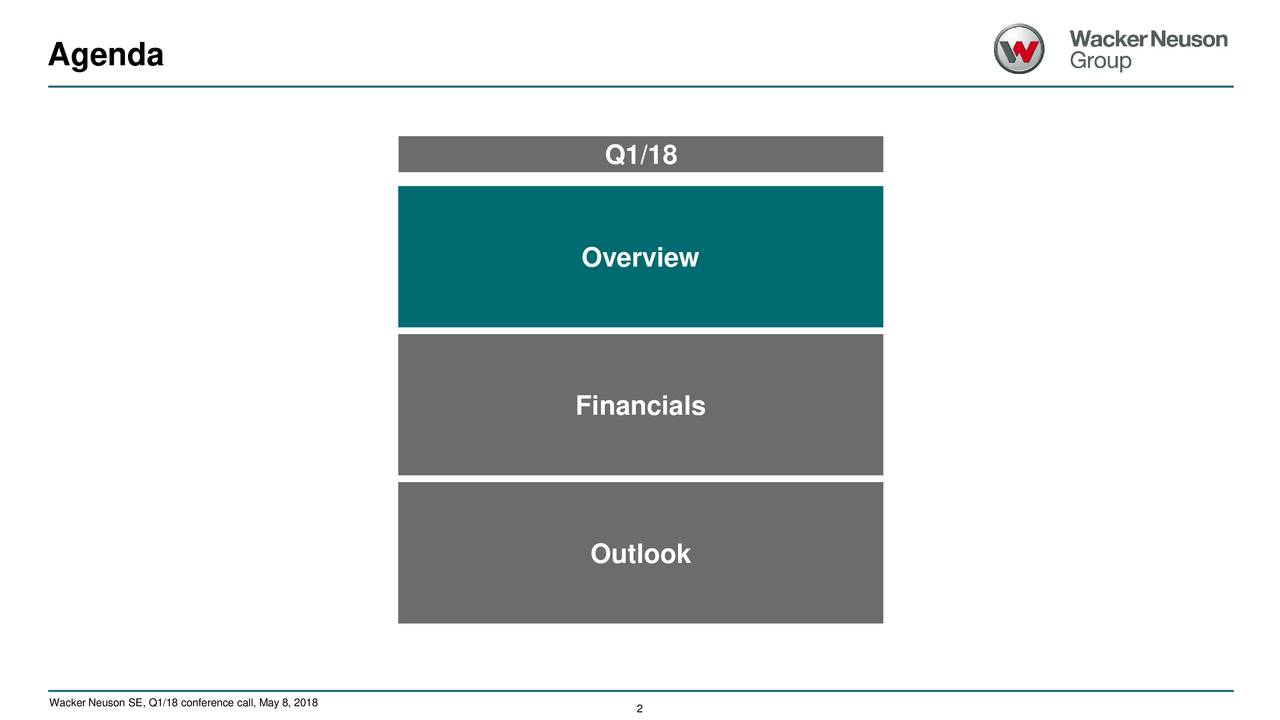 Q1/18 Overview Financials Outlook Wacker Neuson SE, Q1/18 conference call, May 8, 2018