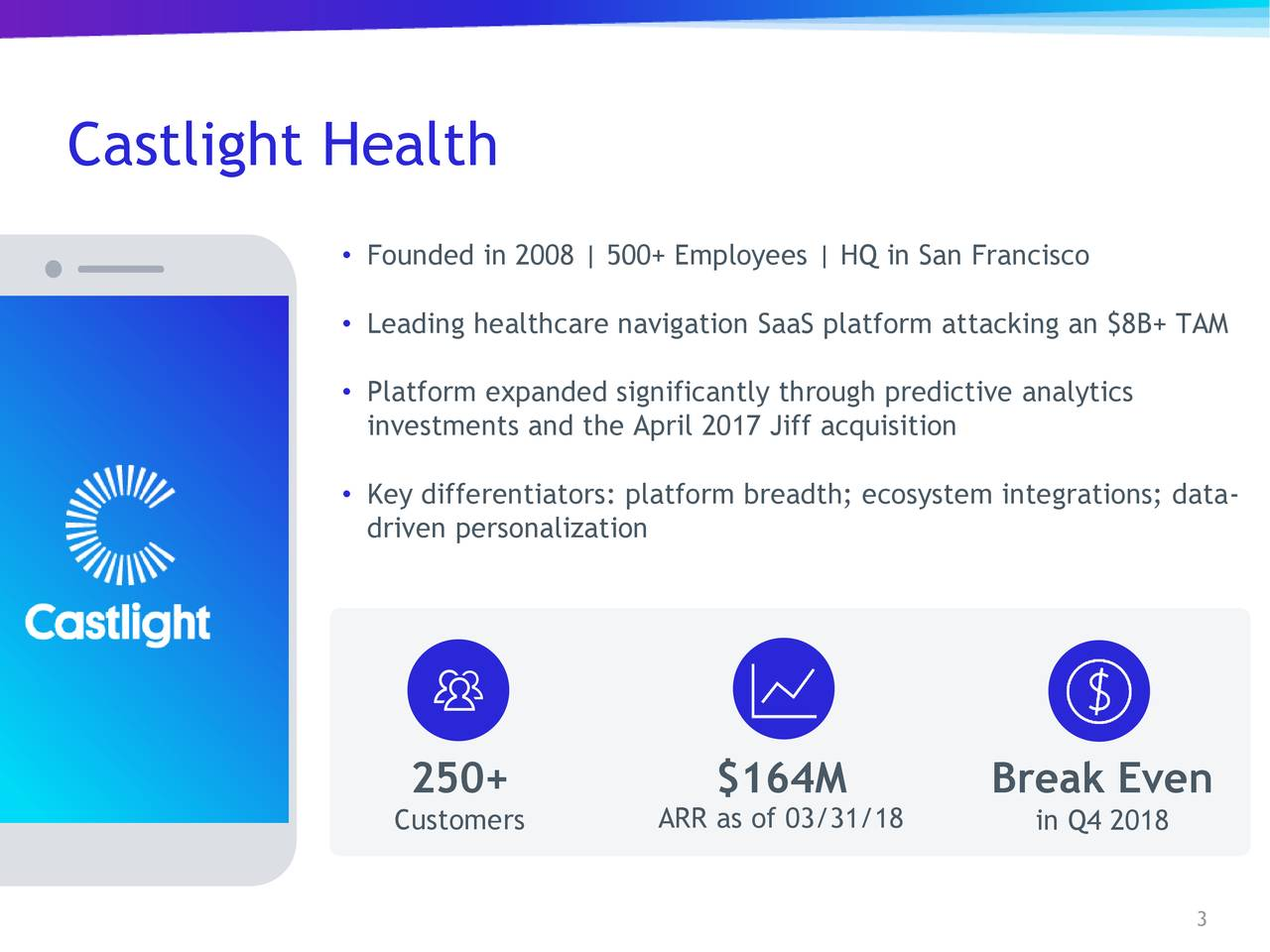 • Founded in 2008 | 500+ Employees | HQ in San Francisco • Leading healthcare navigation SaaS platform attacking an $8B+ TAM • Platform expanded significantly through predictive analytics investments and the April 2017 Jiff acquisition • Key differentiators: platform breadth; ecosystem integrations; data- driven personalization 250+ $164M Break Even Customers ARR as of 03/31/18 in Q4 2018 3