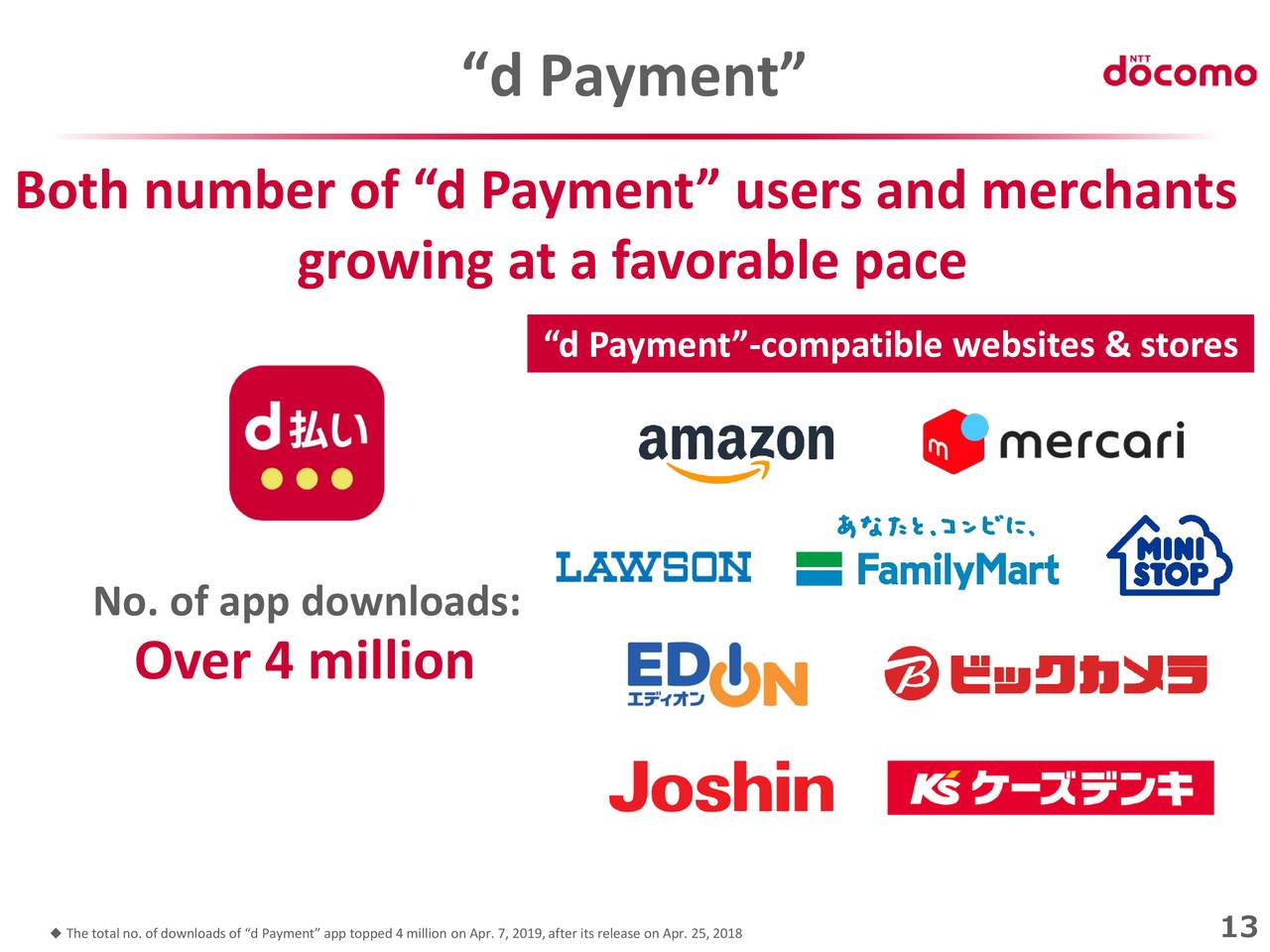 Ntt Docomo Inc 2018 Q4 Results Earnings Call Slides Otcmkts Dcmyy Seeking Alpha