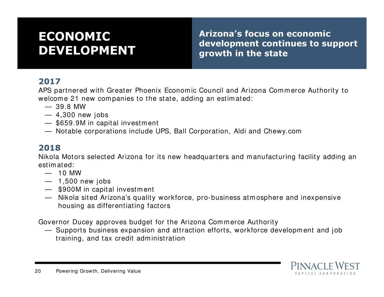Pinnacle West Capital (PNW) Investor Presentation - Slideshow - Pinnacle  West Capital Corporation (NYSE:PNW) | Seeking Alpha