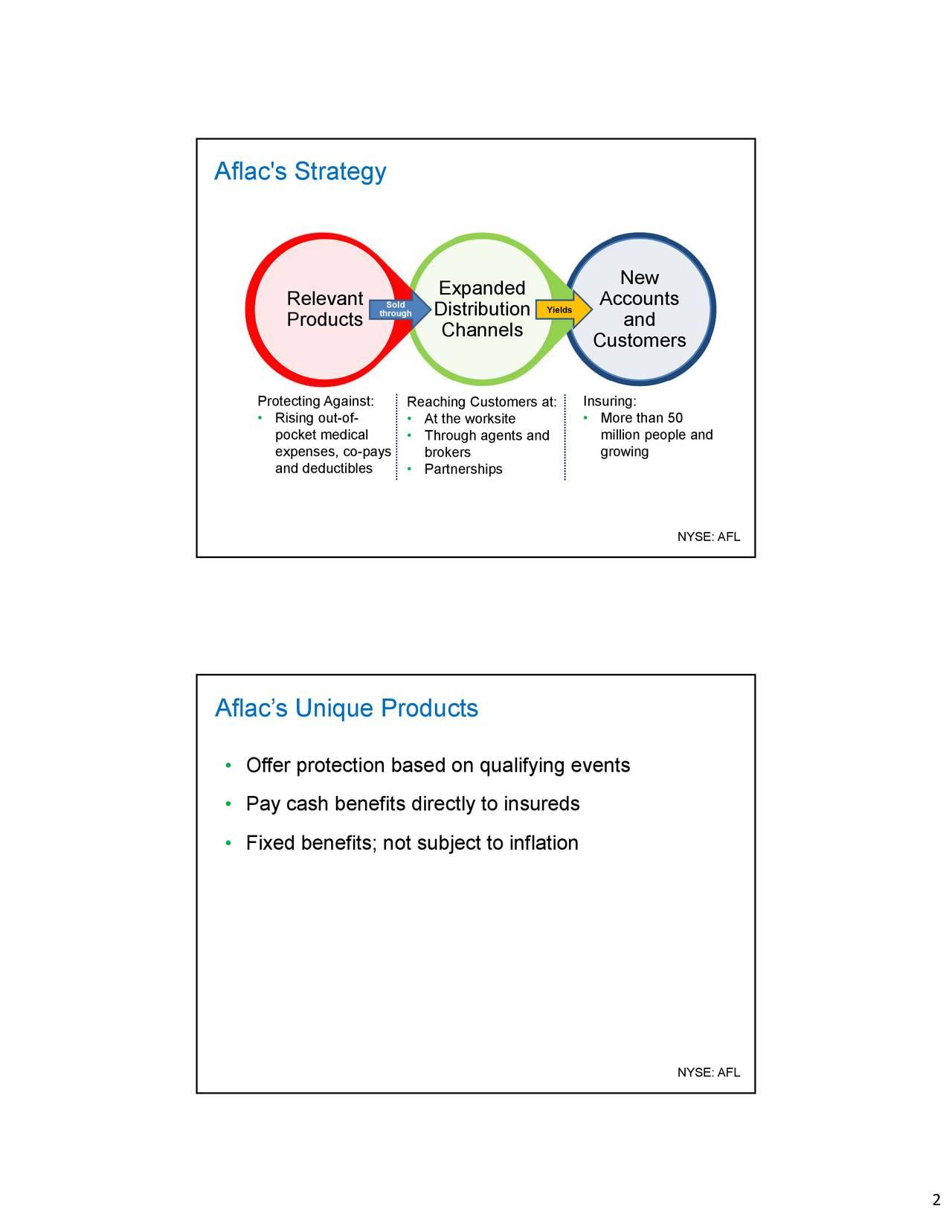 AFLAC (AFL) Presents At Morgan Stanley Financials Conference
