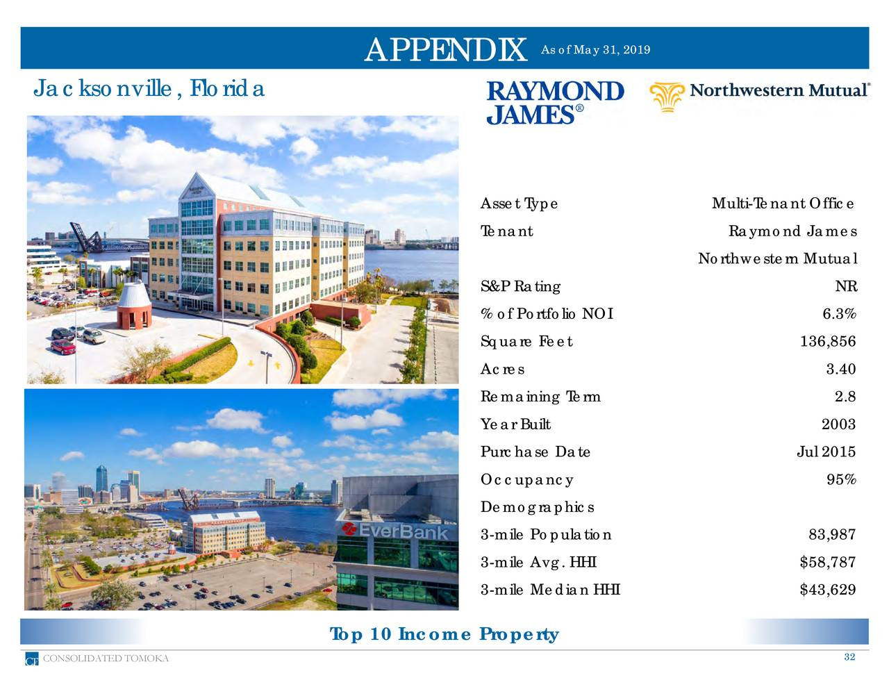 APPENDIX Jacksonville, Florida Asset Type Multi-Tenant Office Tenant Raymond James Northwestern Mutual S&P Rating NR % of Portfolio NOI 6.3% Square Feet 136,856 Acres 3.40 Remaining Term 2.8 Year Built 2003 Purchase Date Jul 2015 Occupancy 95% Demographics 3-mile Population 83,987 3-mile Avg. HHI $58,787 3-mile Median HHI $43,629 Top 10 Income Property CONSOLIDATED TOMOKA 32