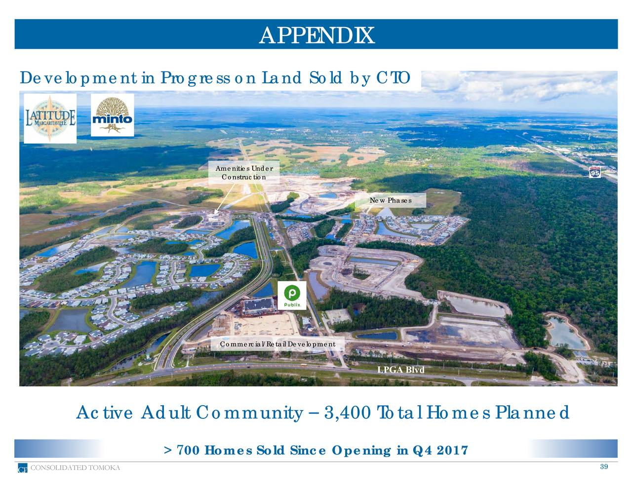 Development in Progress on Land Sold by CTO AConstructioner New Phases Commercial/Retail Development LPGA Blvd Active Adult Community – 3,400 Total Homes Planned > 700 Homes Sold Since Opening in Q4 2017 CONSOLIDATED TOMOKA 39
