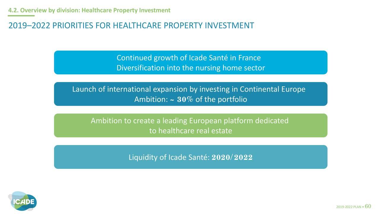 Alpha Property Investment