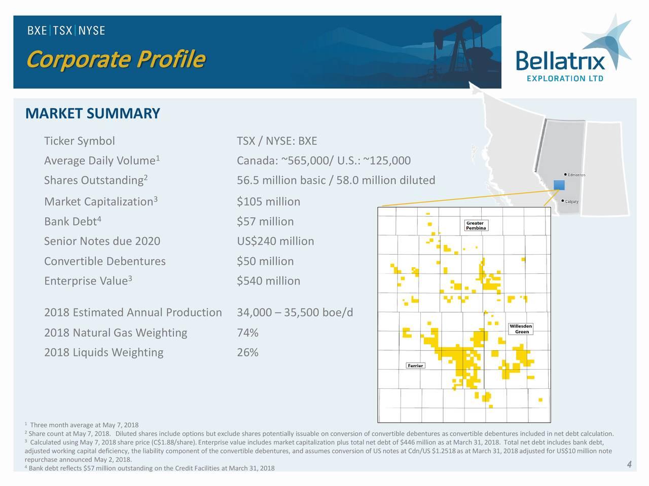 Bellatrix Exploration Ltd 2018 Q1 Results Earnings Call Slides