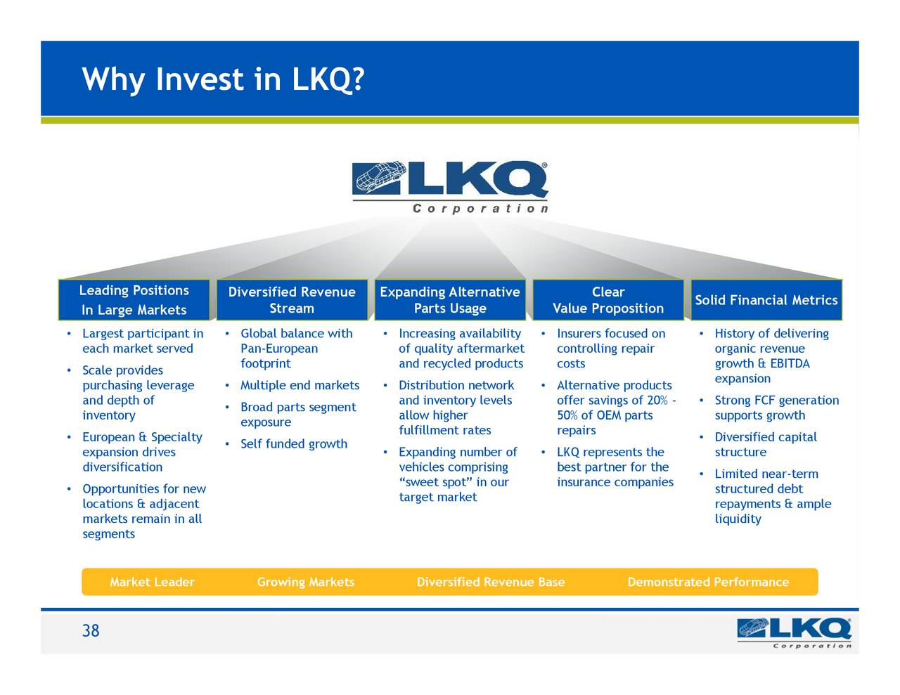 Lkq Lkq Presents At Raymond James Annual North American