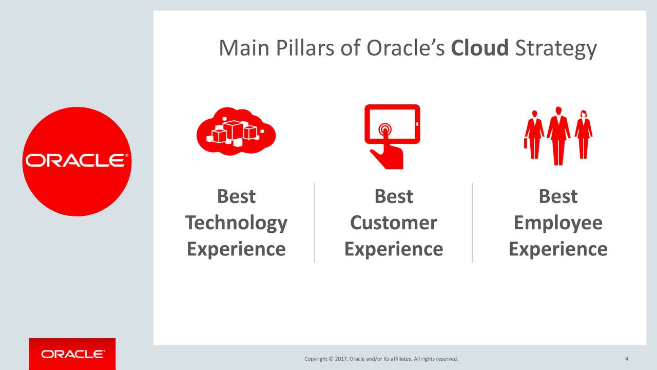 Main Pillars of Oracle's Cloud Strategy